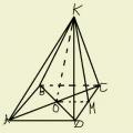 Как найти высоту пирамиды?
