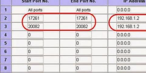 Как открыть порт у роутера?