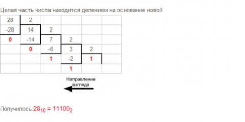 Как перевести десятичное число в двоичное?