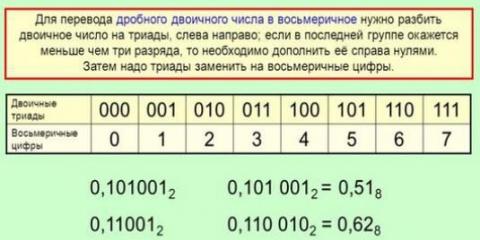 Как перевести в восьмеричную систему счисления?