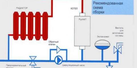 Как подключить электрокотел?
