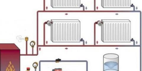 Как собрать отопление?