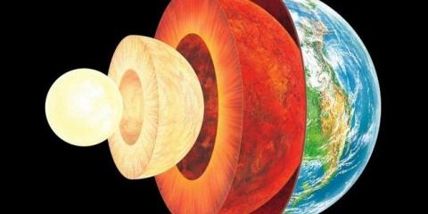 Строение земли и его особенности